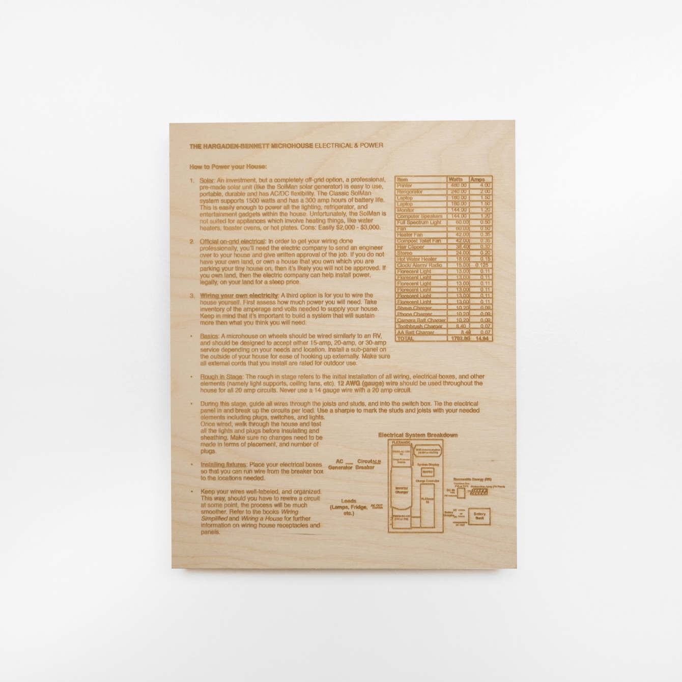 How To Manual Colleen Hargaden Rough In Refers The Installation Of Electrical Wiring Electric 2015 85 X 11 Inch Panel Laser Cut Plywood